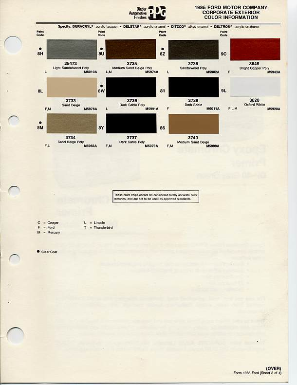 1985 ford color codes